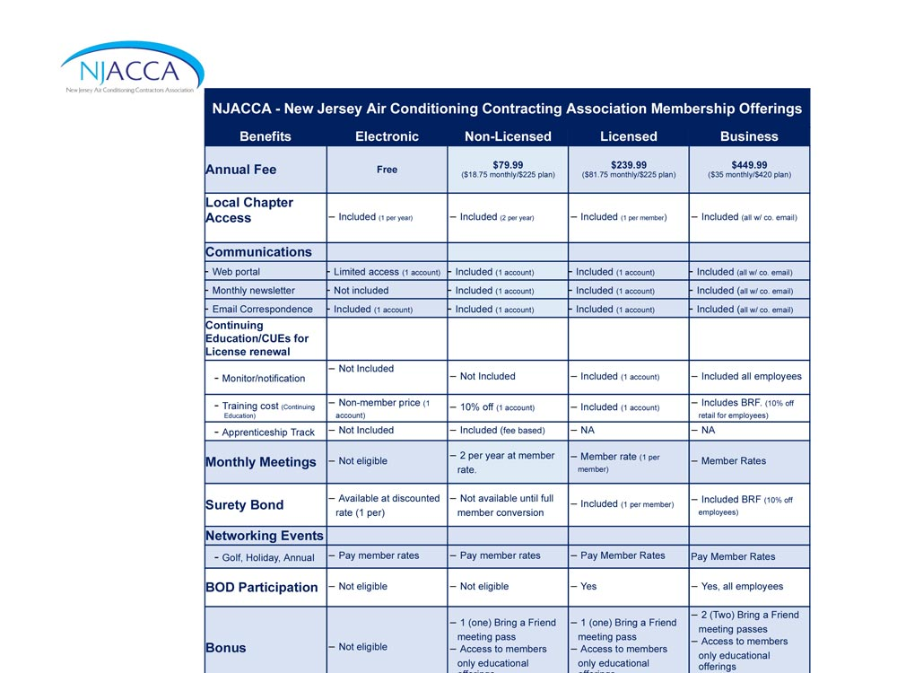 NJACCA New Membership Program